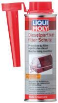 Solución Líquida 2146 - Protector Fitros de Partículas Diesel